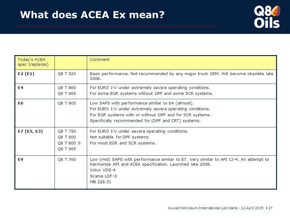 What does ACEA Ex mean Today s ACEA spec (replaces) Comment E2 (E1)