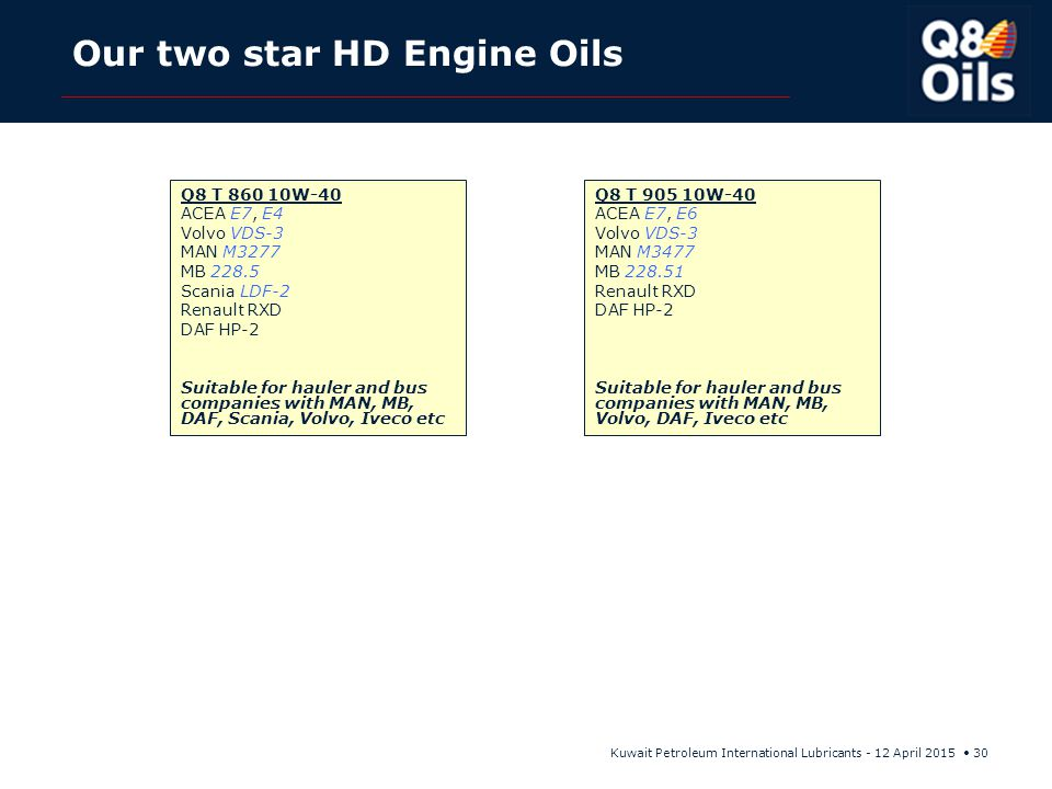Our two star HD Engine Oils
