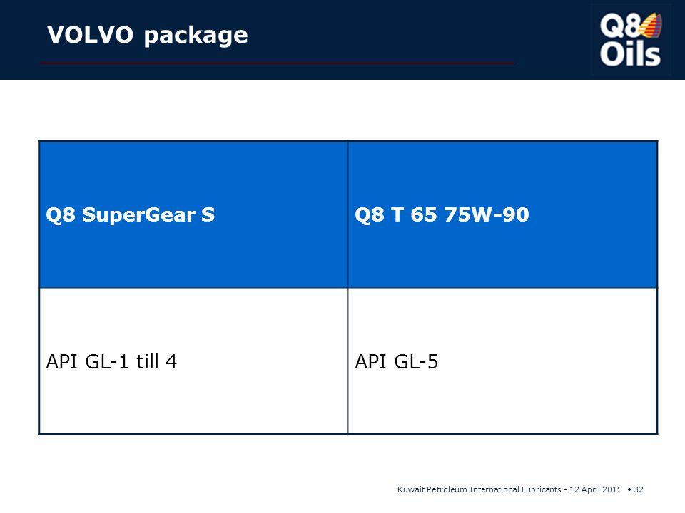 VOLVO package Q8 SuperGear S Q8 T 65 75W-90 API GL-1 till 4 API GL-5