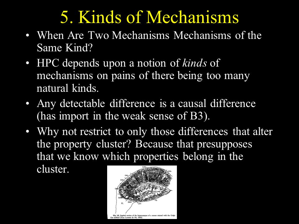 5. Kinds of Mechanisms When Are Two Mechanisms Mechanisms of the Same Kind