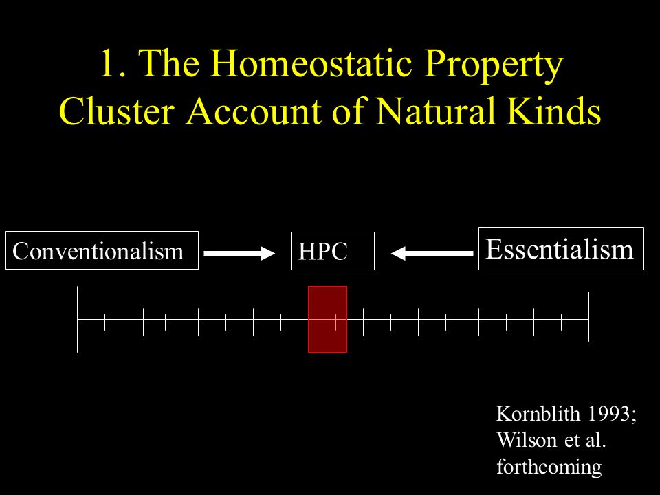 1. The Homeostatic Property Cluster Account of Natural Kinds