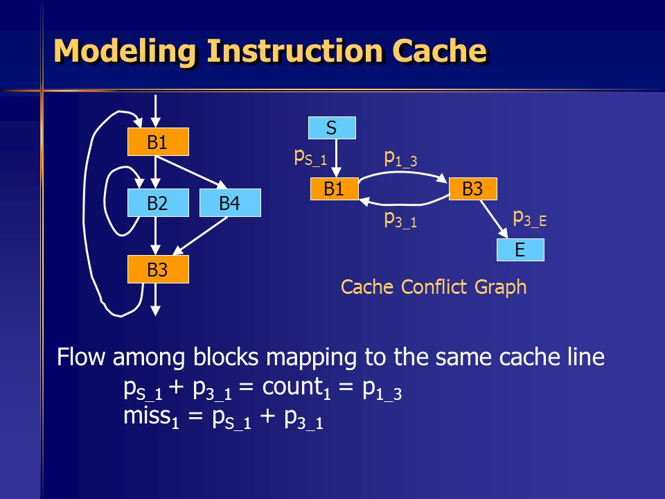 Modeling Instruction Cache