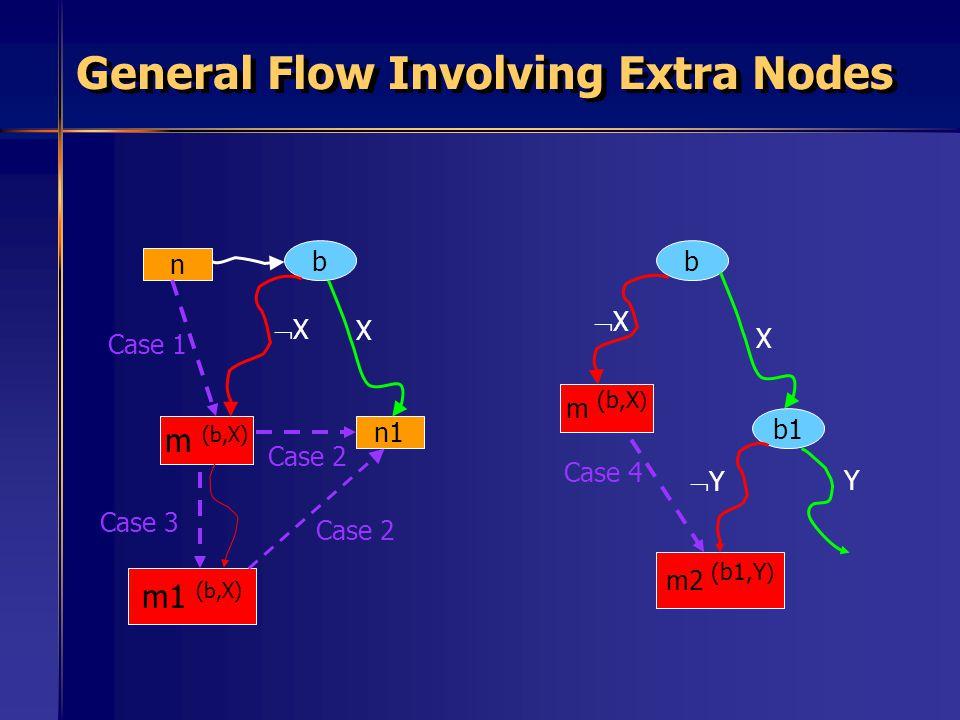 General Flow Involving Extra Nodes