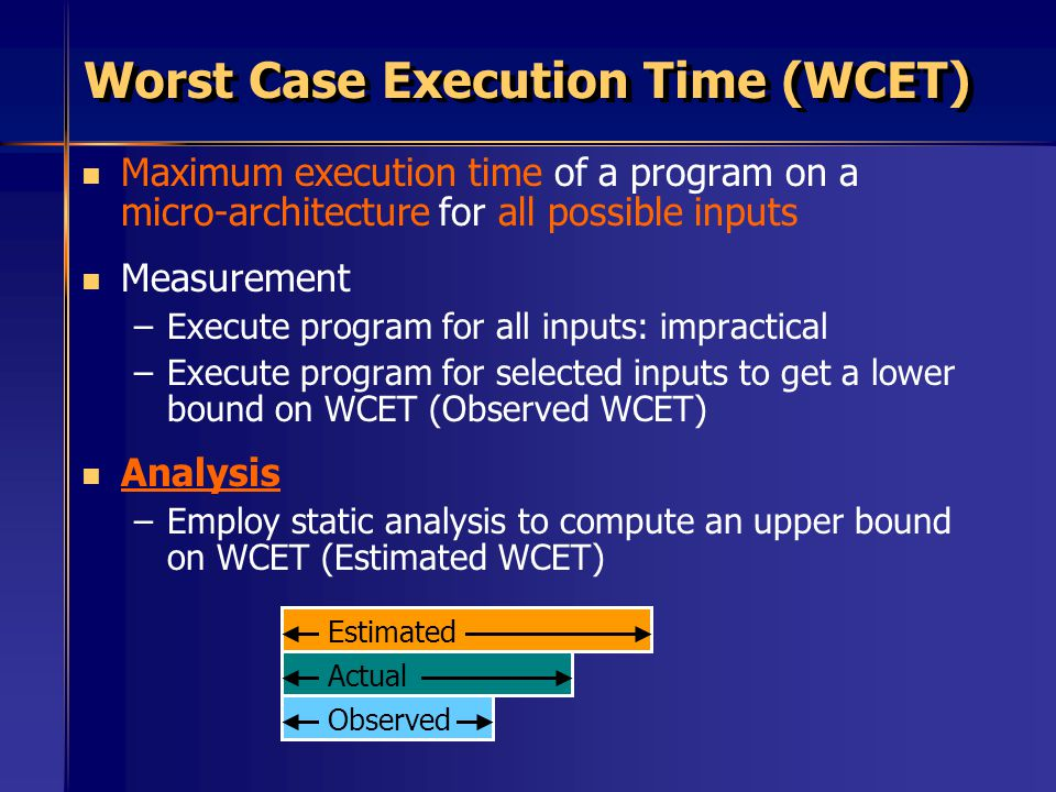 Worst Case Execution Time (WCET)