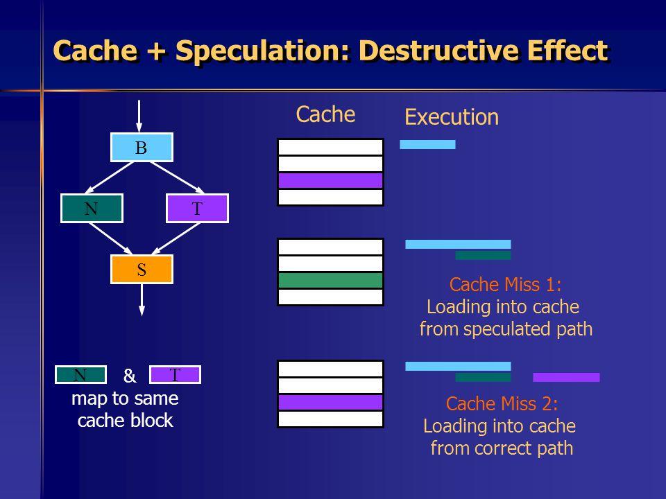Cache + Speculation: Destructive Effect