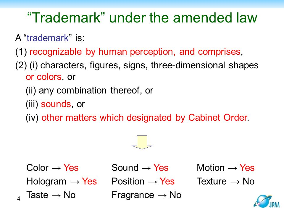 Trademark under the amended law