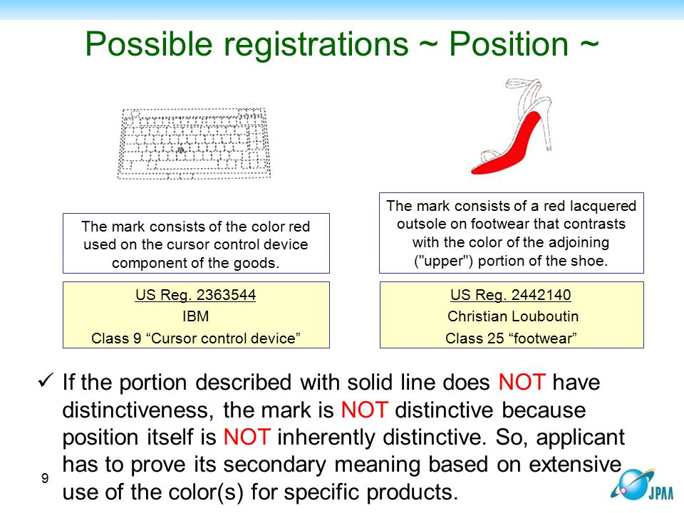 Possible registrations ~ Position ~