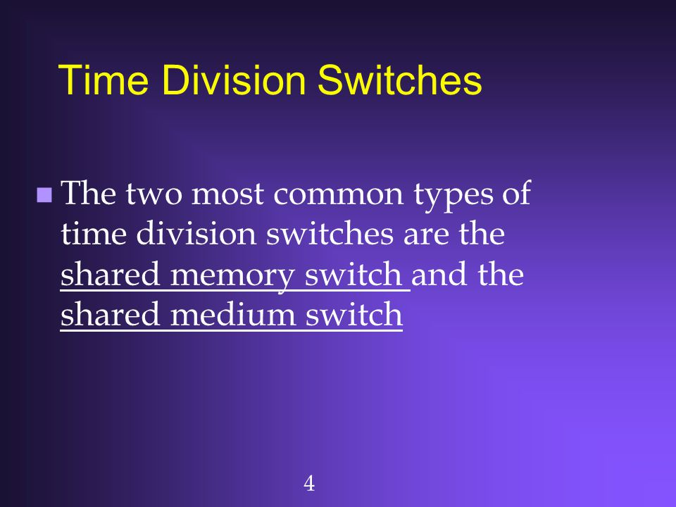 Time Division Switches