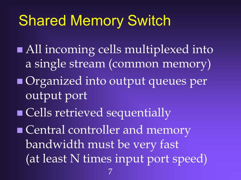 Shared Memory Switch All incoming cells multiplexed into a single stream (common memory) Organized into output queues per output port.
