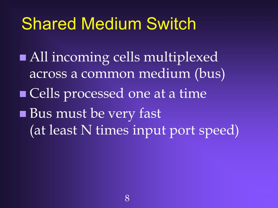 Shared Medium Switch All incoming cells multiplexed across a common medium (bus) Cells processed one at a time.