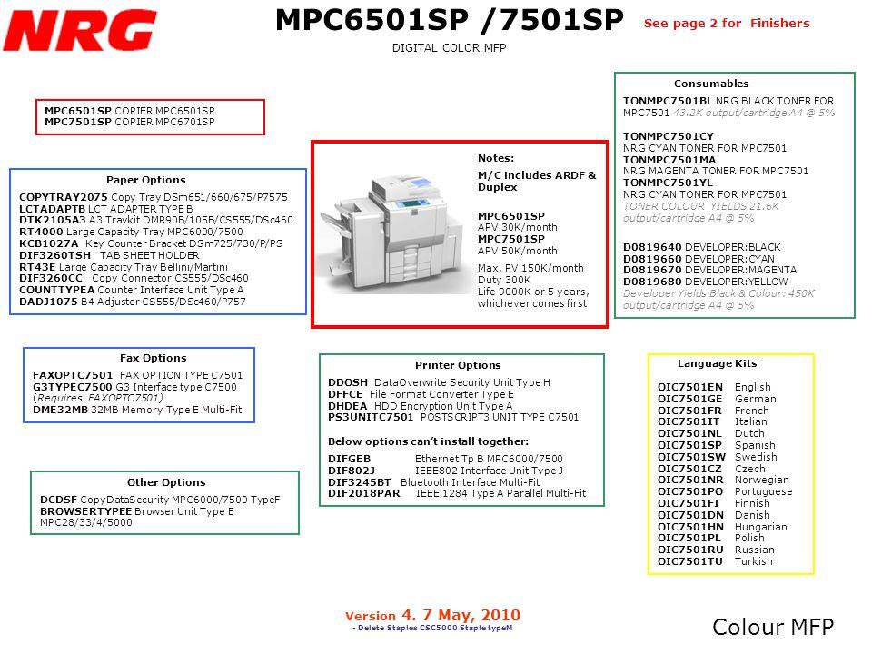 - Delete Staples CSC5000 Staple typeM
