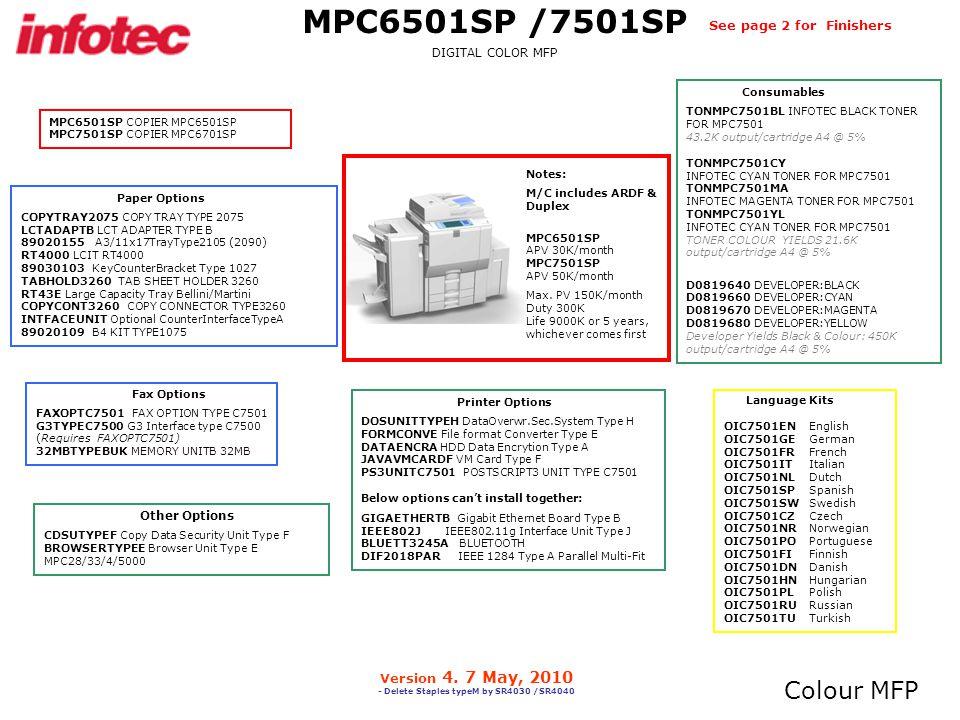 - Delete Staples typeM by SR4030 /SR4040