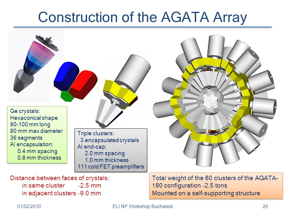 Construction of the AGATA Array