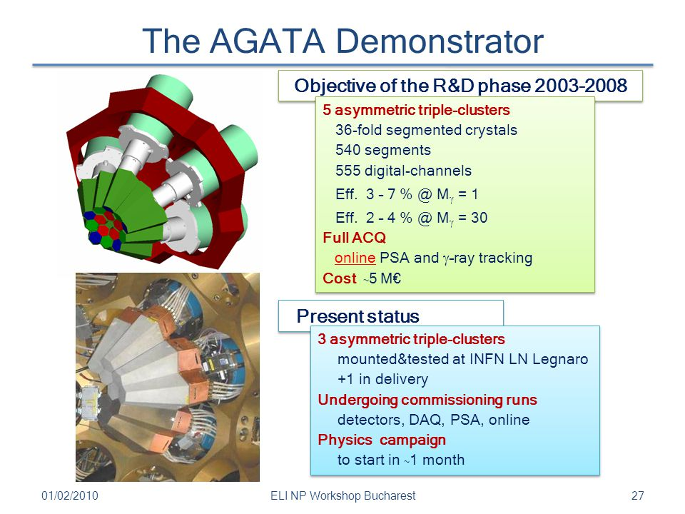 The AGATA Demonstrator