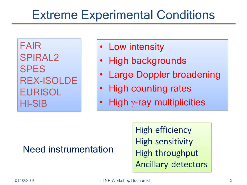 Extreme Experimental Conditions