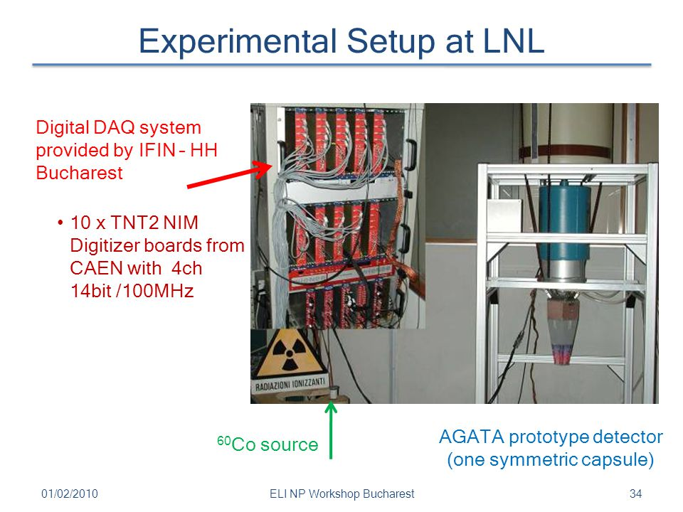 Experimental Setup at LNL