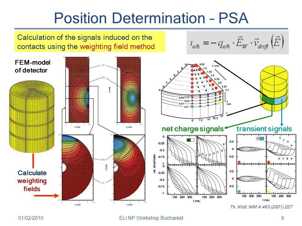 Position Determination – PSA