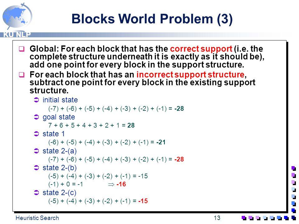 Blocks World Problem (3)