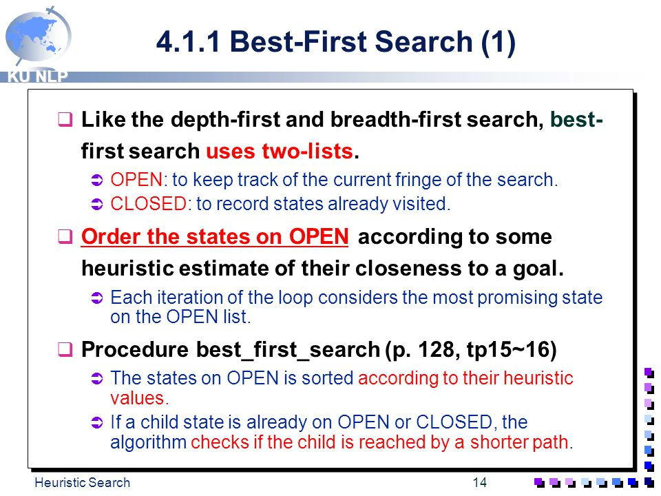 4.1.1 Best-First Search (1) Like the depth-first and breadth-first search, best-first search uses two-lists.