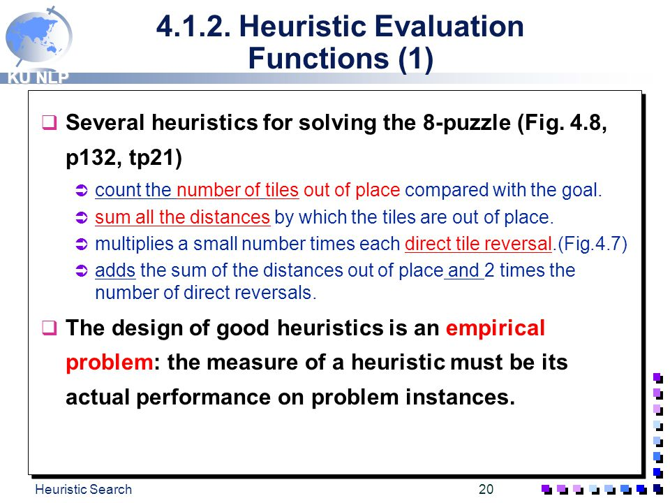 4.1.2. Heuristic Evaluation Functions (1)