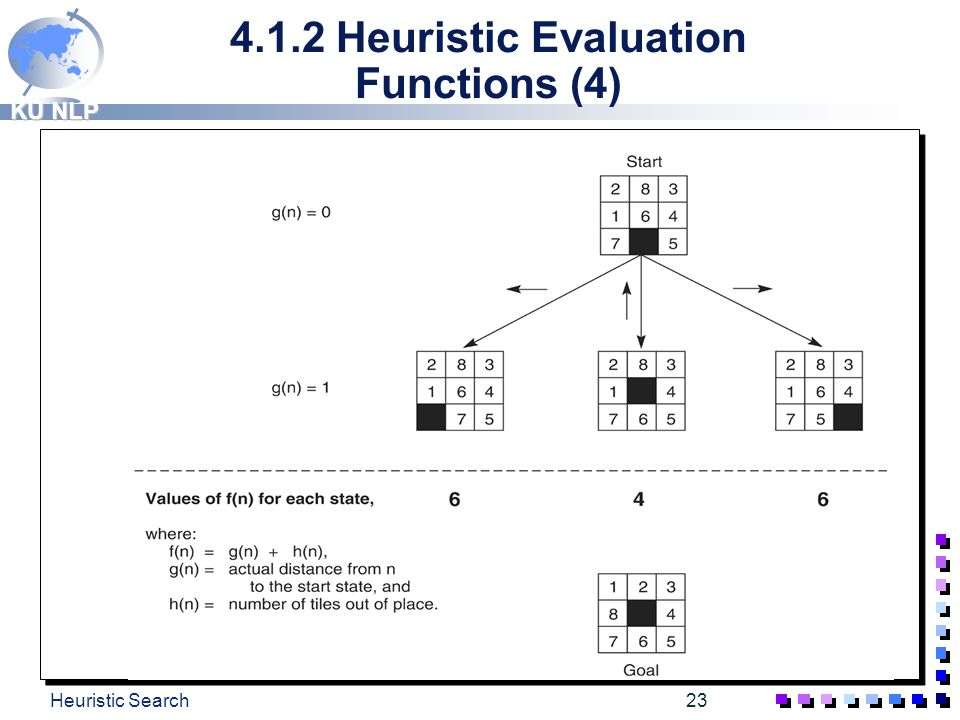 4.1.2 Heuristic Evaluation Functions (4)