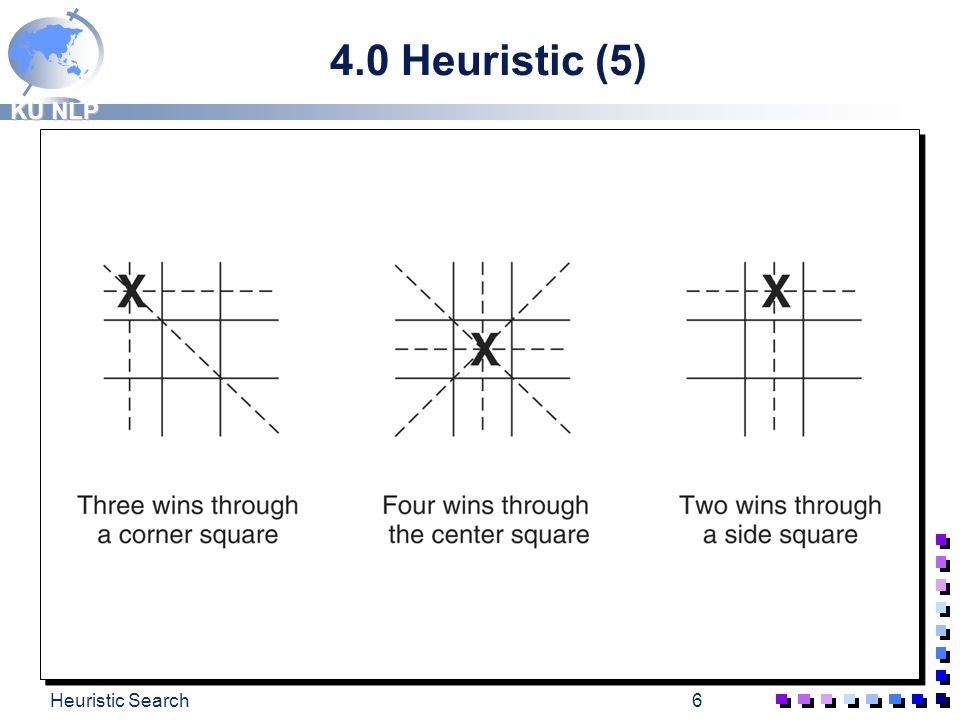 4.0 Heuristic (5) Heuristic Search