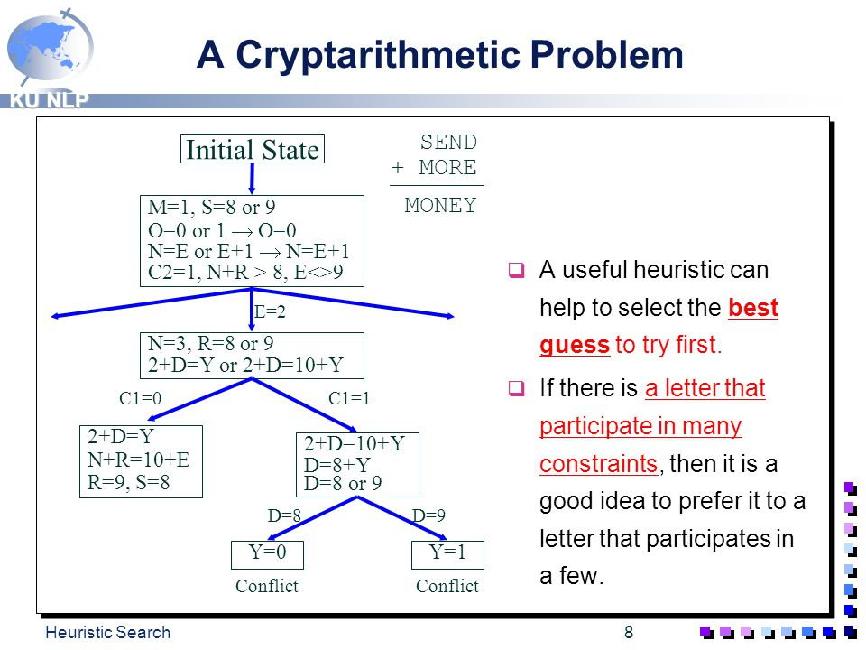 A Cryptarithmetic Problem