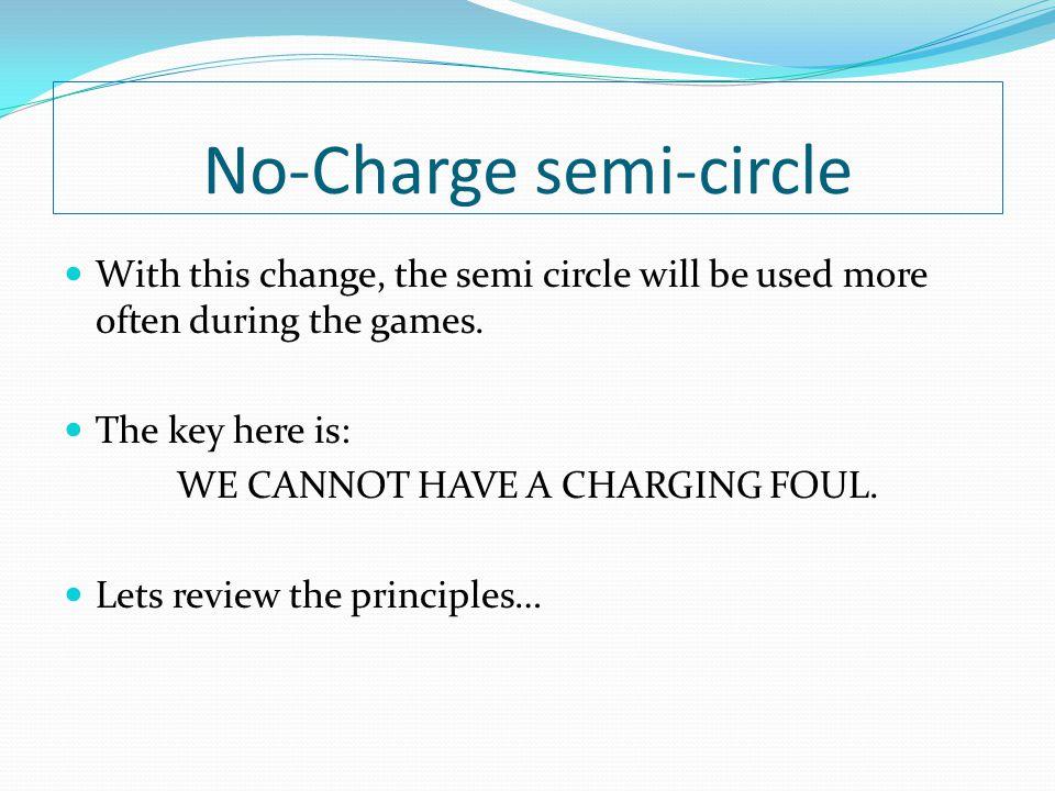 No-Charge semi-circle