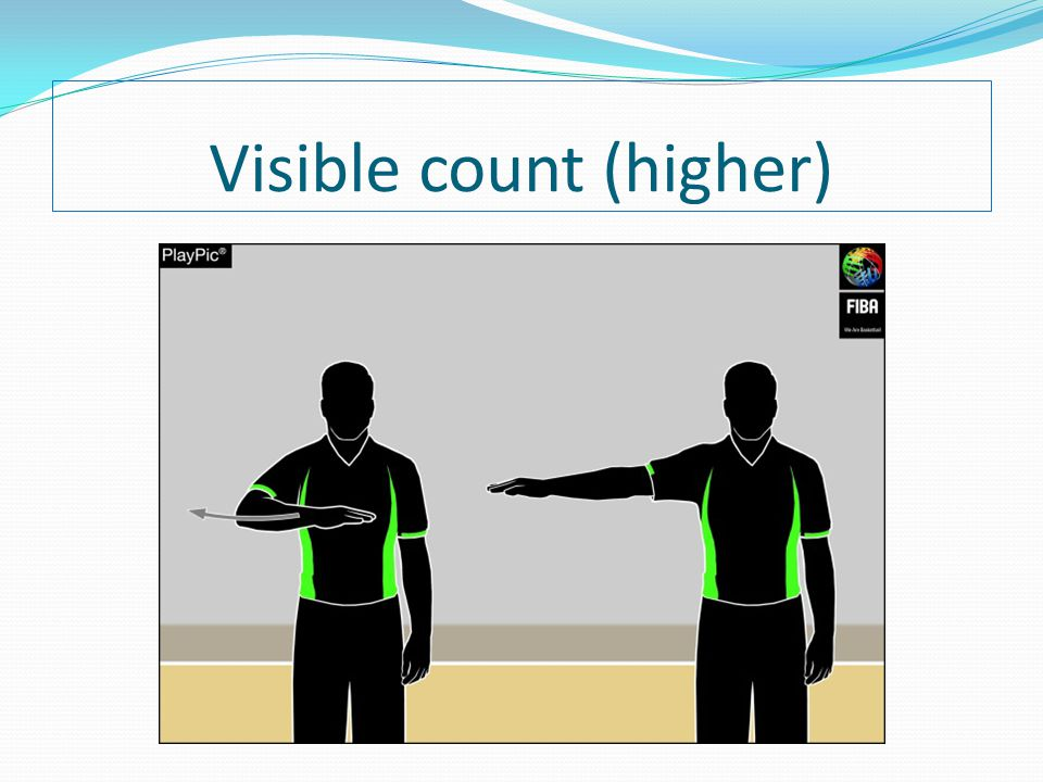 Visible count (higher)