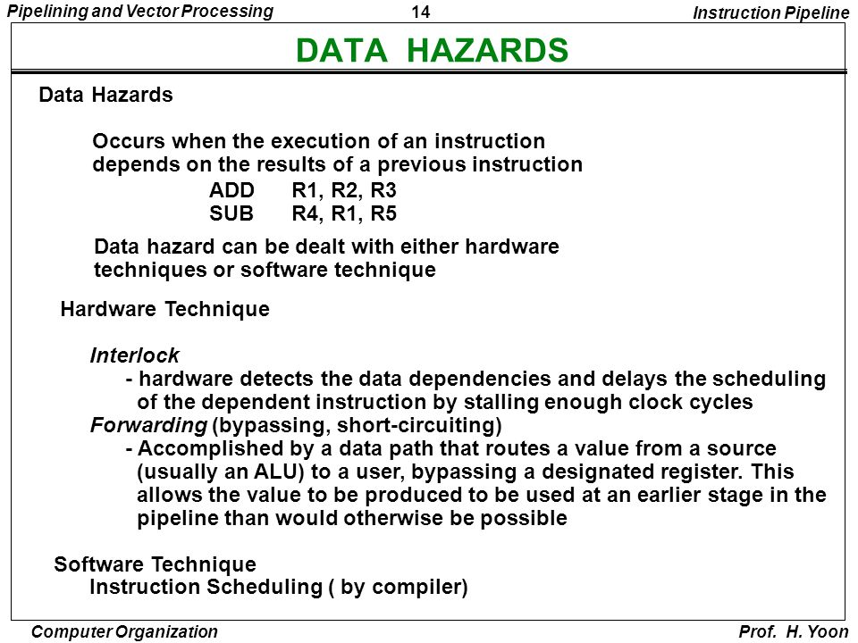 DATA HAZARDS Data Hazards Occurs when the execution of an instruction