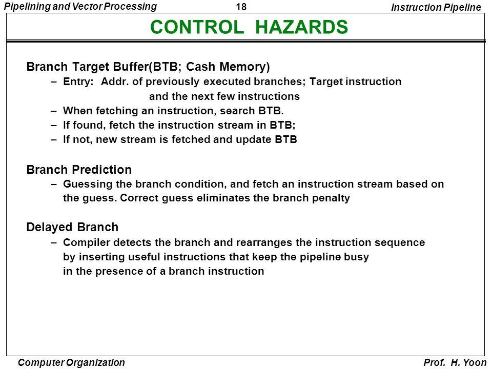 CONTROL HAZARDS Branch Target Buffer(BTB; Cash Memory)