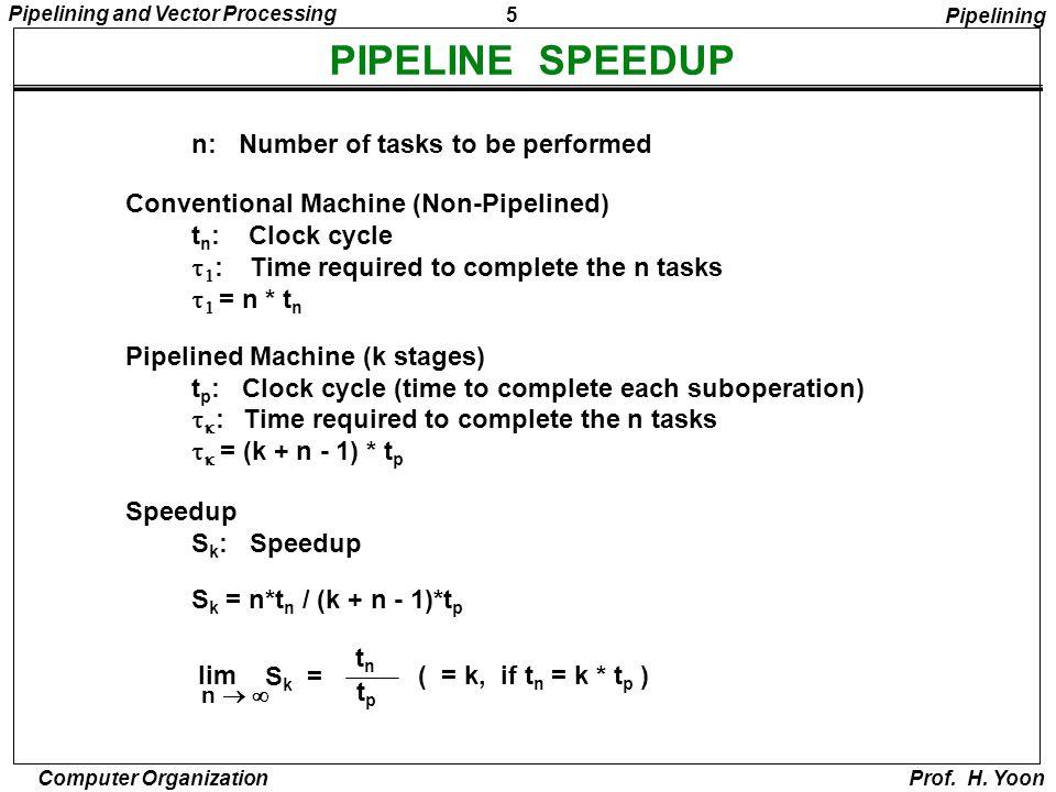 PIPELINE SPEEDUP n: Number of tasks to be performed