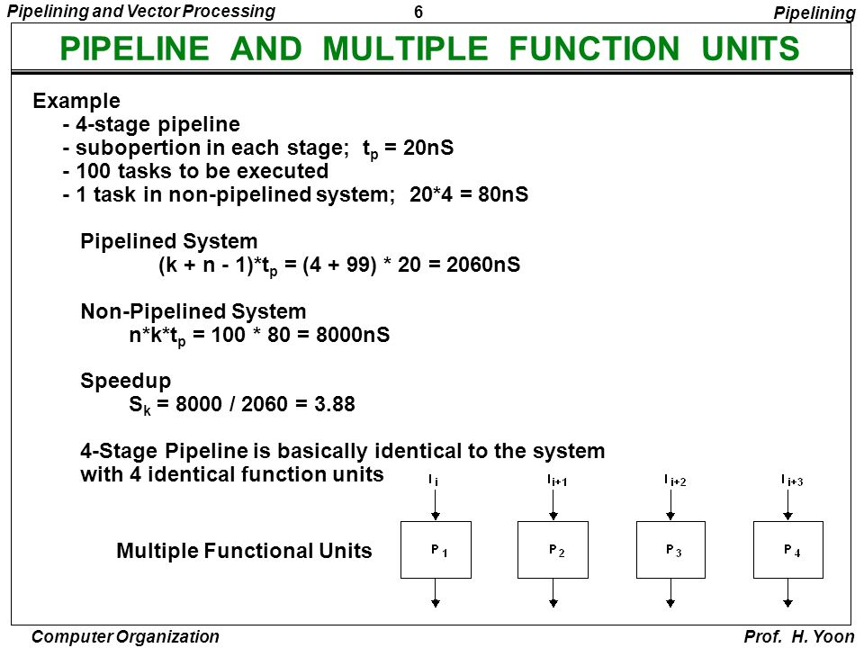 PIPELINE AND MULTIPLE FUNCTION UNITS