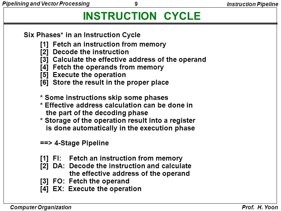 INSTRUCTION CYCLE Six Phases* in an Instruction Cycle