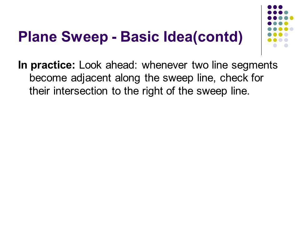Plane Sweep - Basic Idea(contd)