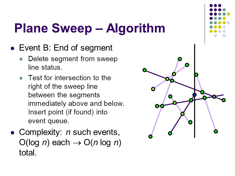 Line Segment And Line Drawing Algorithm : Computational geometry ppt download