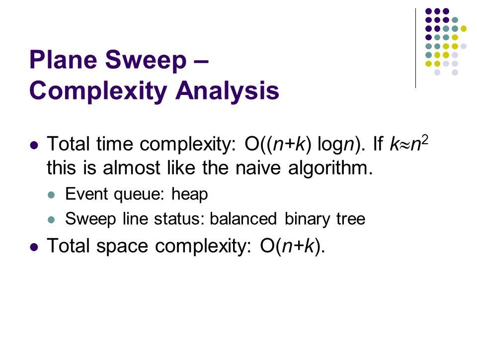 Plane Sweep – Complexity Analysis