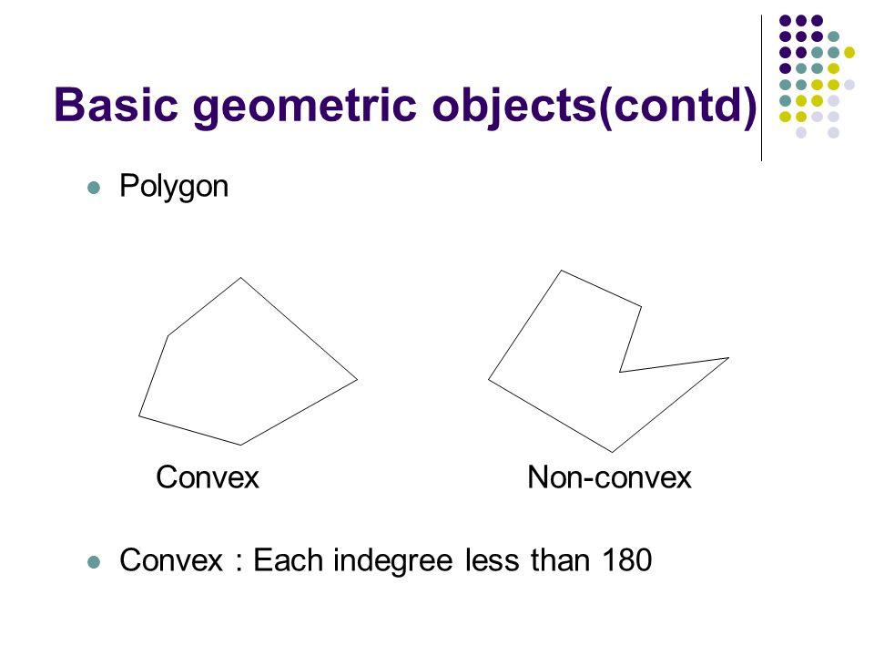 Basic geometric objects(contd)
