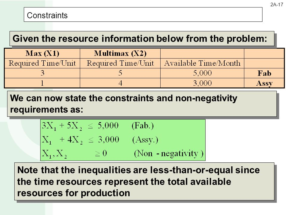 Given the resource information below from the problem: