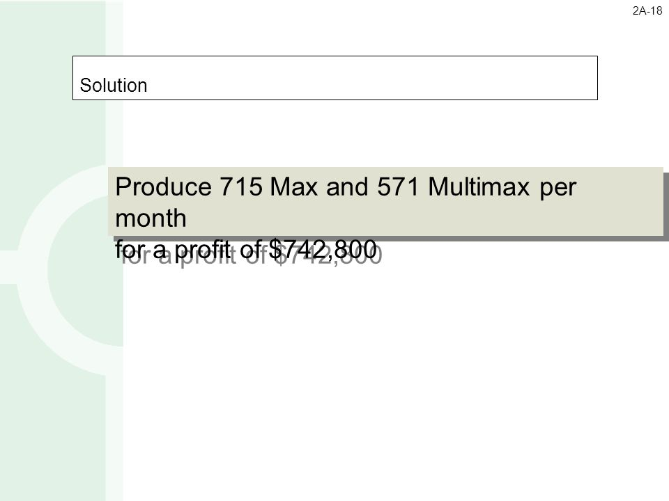Produce 715 Max and 571 Multimax per month for a profit of $742,800