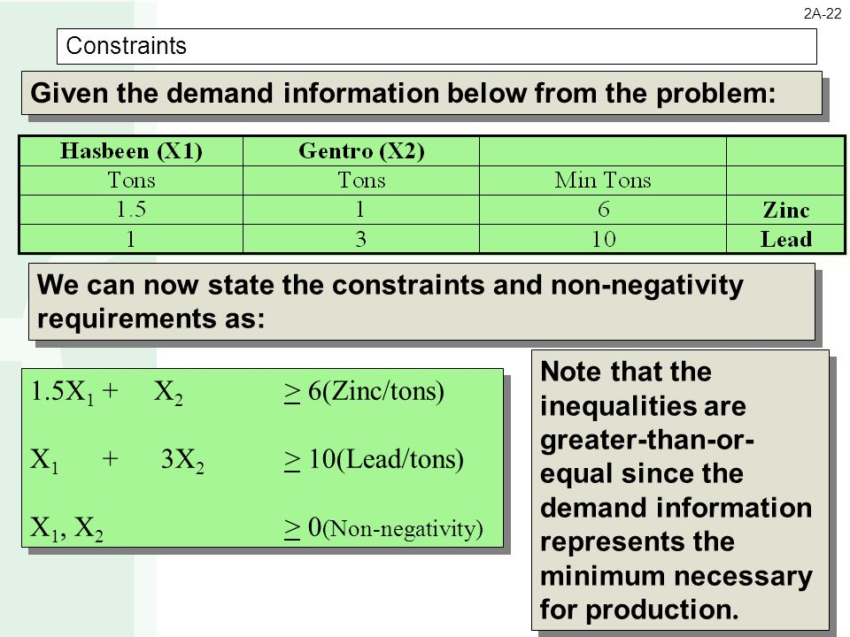 Given the demand information below from the problem: