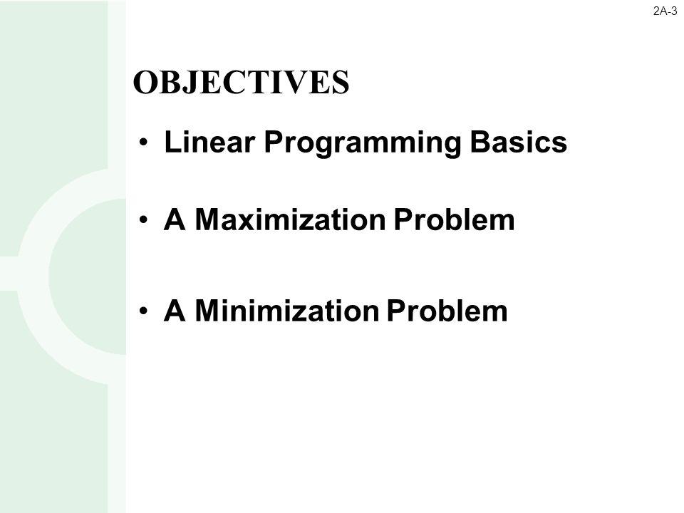 OBJECTIVES Linear Programming Basics A Maximization Problem