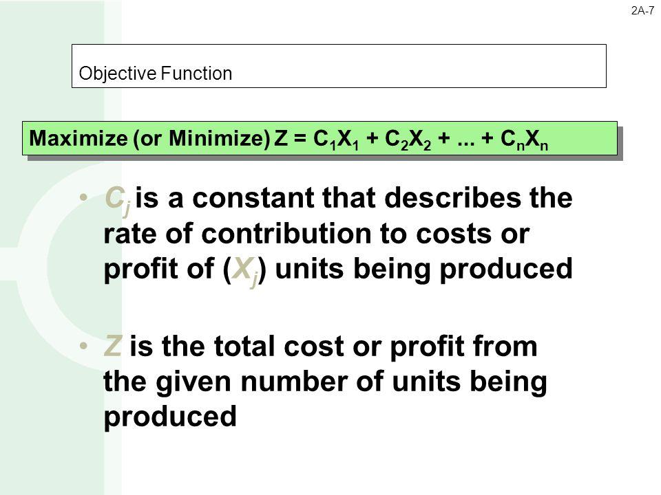 2A-7 Objective Function. Maximize (or Minimize) Z = C1X1 + C2X2 + ... + CnXn.