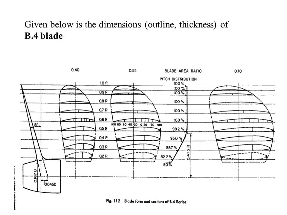 Given below is the dimensions (outline, thickness) of B.4 blade