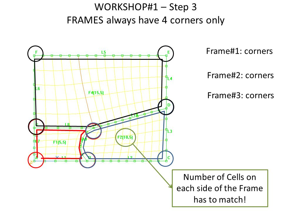 WORKSHOP#1 – Step 3 FRAMES always have 4 corners only