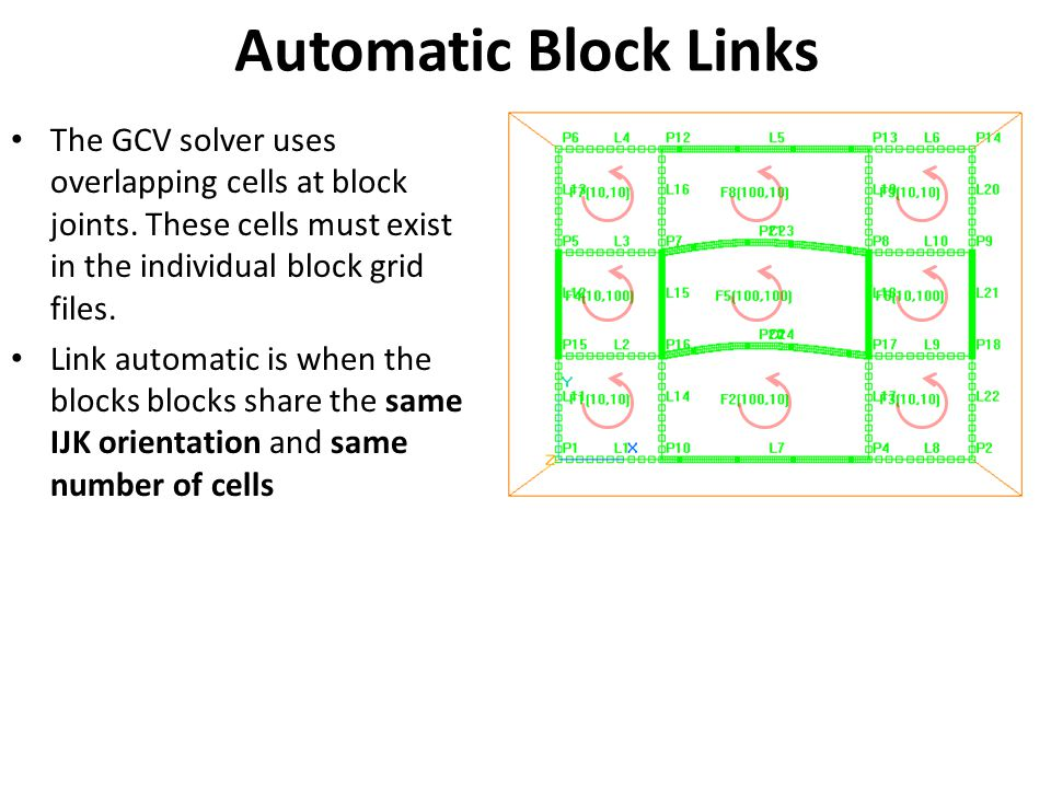 Automatic Block Links The GCV solver uses overlapping cells at block joints. These cells must exist in the individual block grid files.