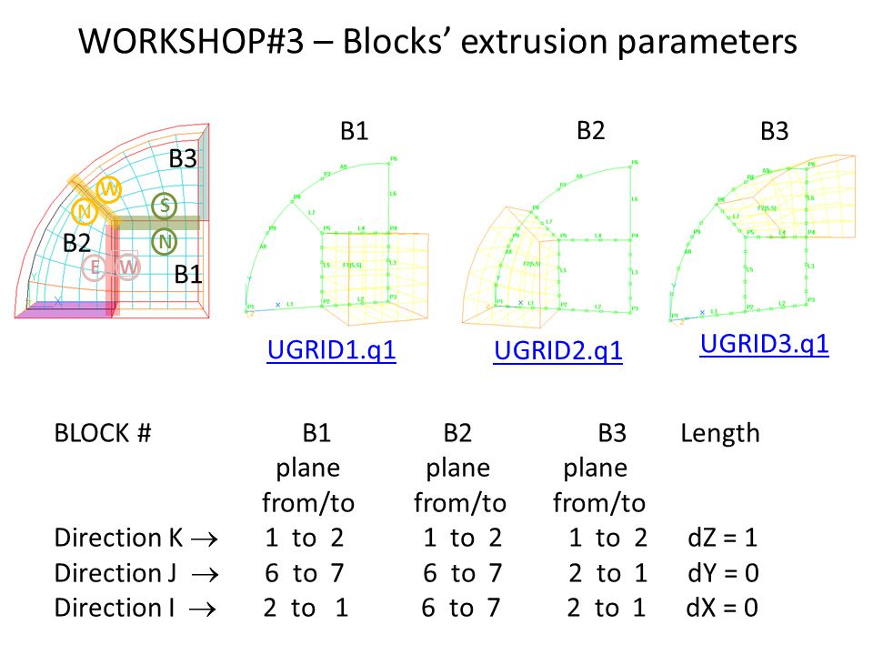 WORKSHOP#3 – Blocks' extrusion parameters