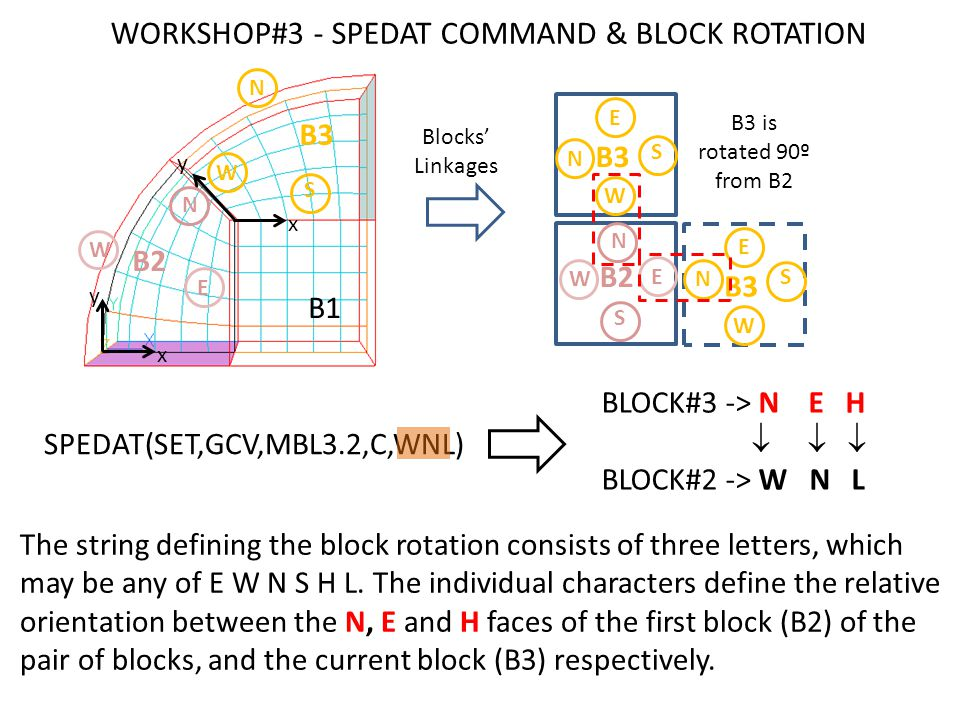 WORKSHOP#3 - SPEDAT COMMAND & BLOCK ROTATION