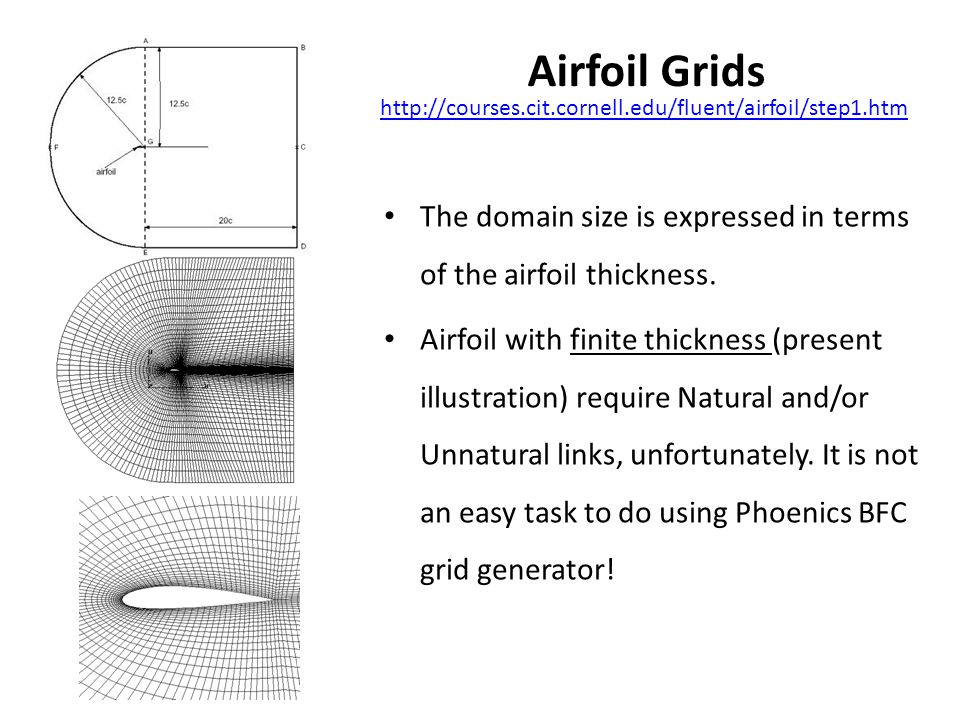 Airfoil Grids http://courses.cit.cornell.edu/fluent/airfoil/step1.htm. The domain size is expressed in terms of the airfoil thickness.