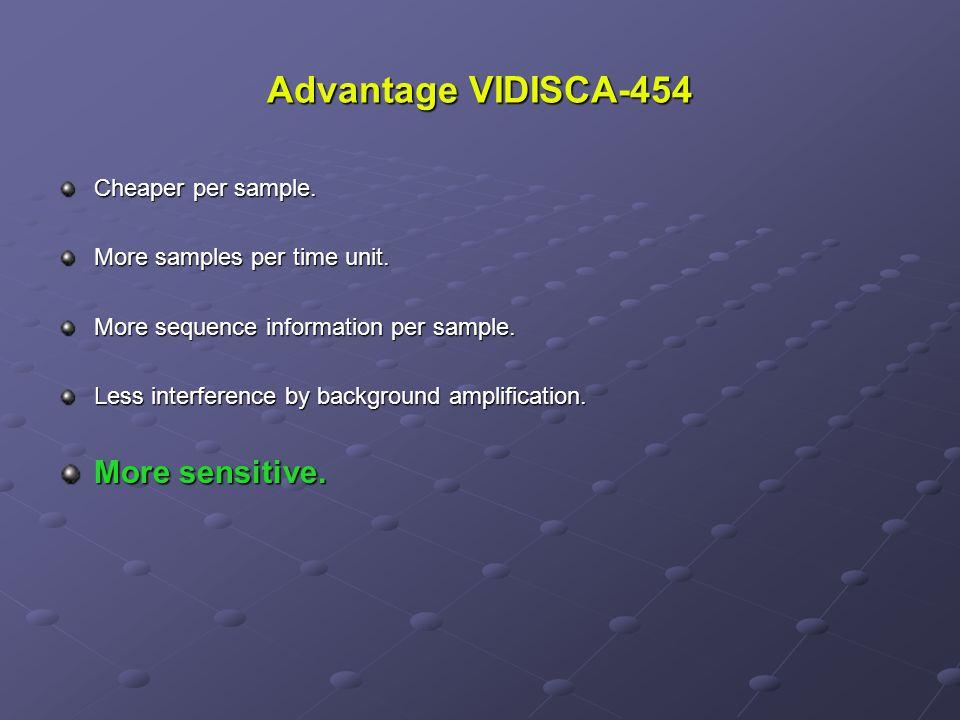 Advantage VIDISCA-454 More sensitive. Cheaper per sample.